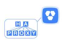 HAProxy代理实现动态IP白名单访问RDS