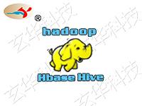Hadoop Hbase Hive安装部署维保