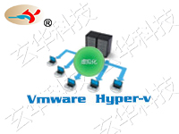 VMWARE Hyper-v服务器虚拟化桌面虚拟化实施