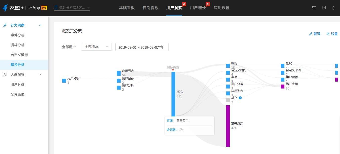 移动统计(U-App)