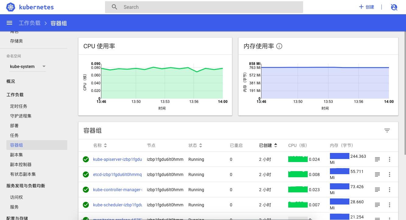kubernetes v1.12.2离线安装包