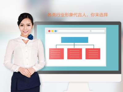 【网站代言人】为您的网站请一位美女代言人,提升企业形象,提高网站转化率