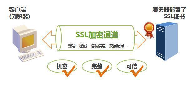 HTTPS SSL加密证书申请安装配置