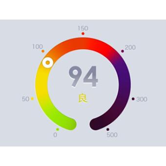 全国空气质量实时评级