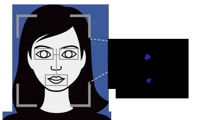 认证合一-人证比对-人脸比对核验-人脸身份证认证-人脸识别-人脸身份证校验