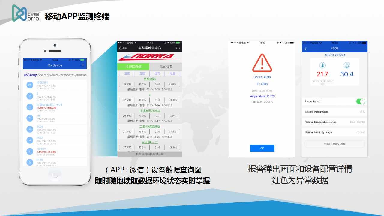 传感云微信平台建站