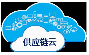 浪潮供应链云-智慧供应链协同云平台