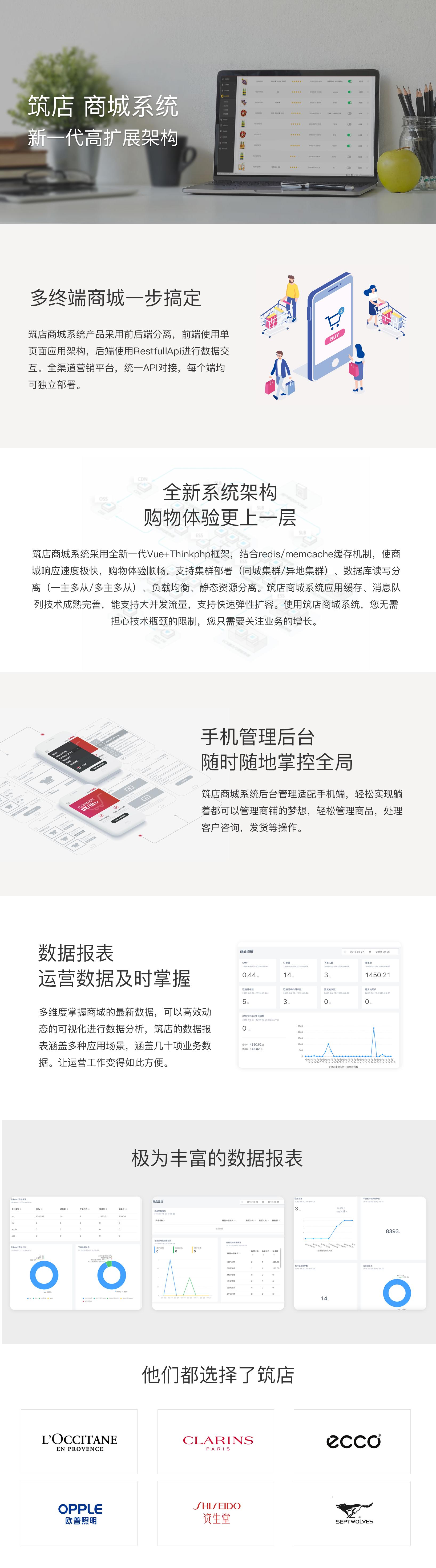 电商平台B2B/B2C--筑店商城系统